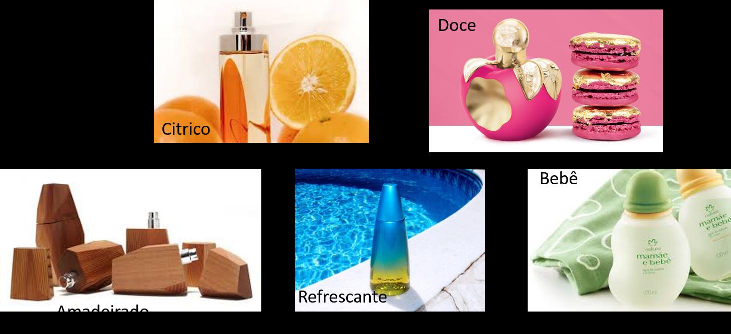 Qual fragrância você prefere?